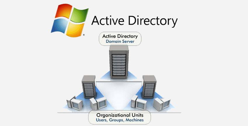 active-directory_min