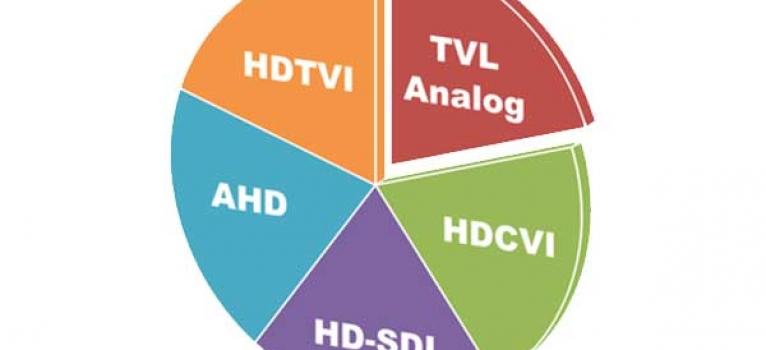 مقایسه دوربین مداربسته AHD, HDCVI,HDTVI, HDSDI