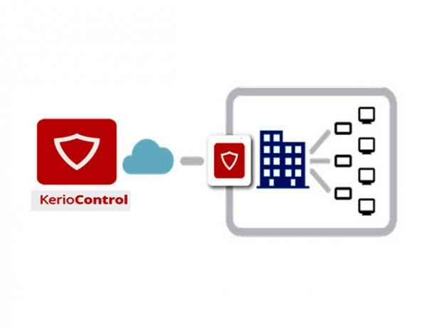 فایروال سخت افزاری کریو کنترل kerio control