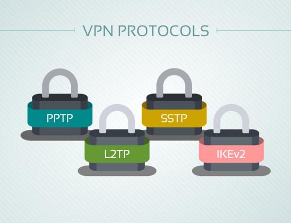 مقایسه انواع پروتکلهای VPN